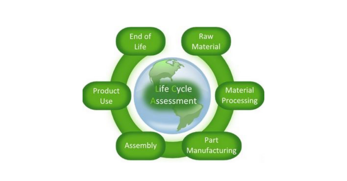 Start The Year Off Right With A Life Cycle Assessment Lca can be used to obtain credits in certification. life cycle assessment