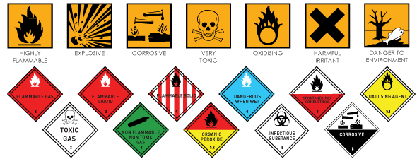 A firefighter s guide to hazardous material placards for Waste material images